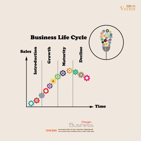 business life line: Business life cycle