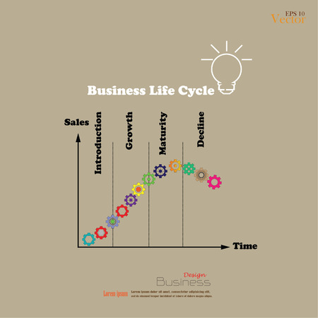 business life: Business life cycle