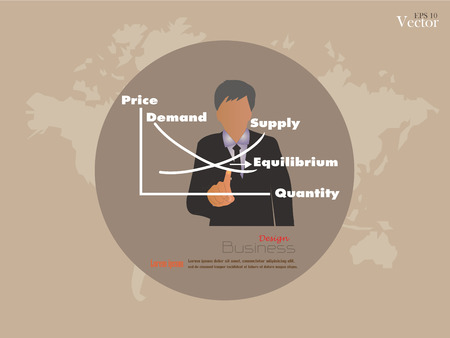 point of demand: business man point to demand supply on world map background