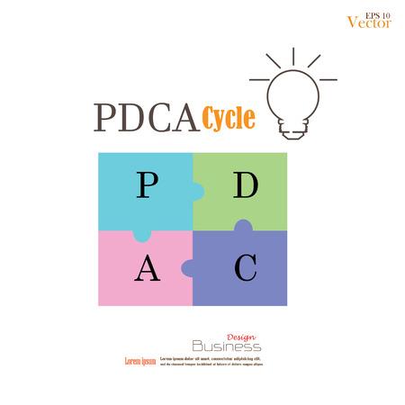 pdca: PDCA jigsaw background Illustration