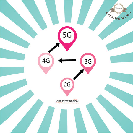 3g: 5g network communication.5G,4G,3G,2G with map pointer on sunburst background.vector illustration.