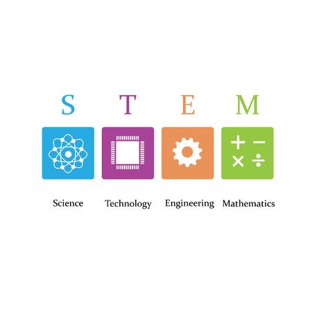 illustrazione vettoriale di scienza, tecnologia, ingegneria e matematica istruzione
