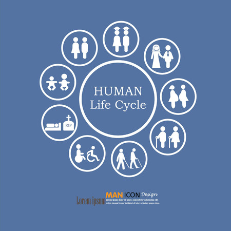 iconillustration: Man Aging .Age Human Life ,Young Growing, Old Process Stage Development Stick. Figure Pictogram Icon.illustration.