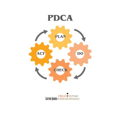 lifecycle: PDCA diagram.PDCA ilustración concept.vector.