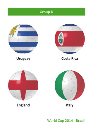 3D soccer balls with group D country flags
