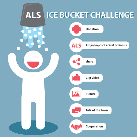 Ice Bucket Challenge with icon. Layout for infographic, flyer, poster,brochure. Vector illustration, minimal and flat design Vector
