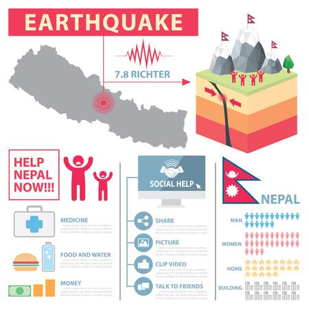 calamiteit: Aardbeving crisis in Nepal infographic. Element design icoon. Vector illustratie. Kan dekking ontwerp voor de lay-out brochure flyer web poster kaart bannermalplaatje workflow Stock Illustratie