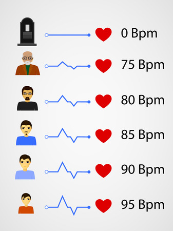 set of human bpm rates by age Vector