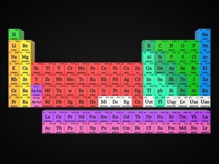 periodic table concept. cubes colored by element groups. suitable for, physics, science, technology and education themes. 3d illustration Stock Photo
