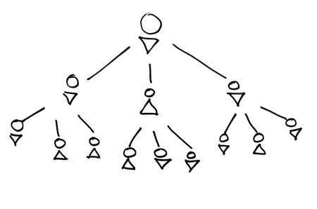 Sketch of the scheme development photo
