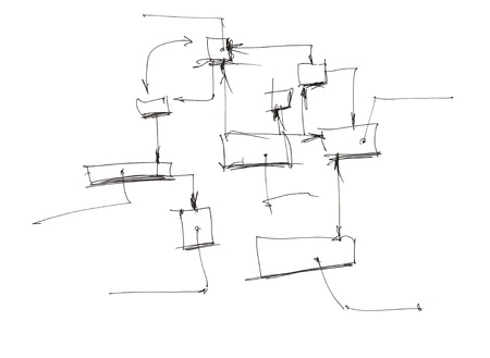 algorithm: Sketch of the scheme development