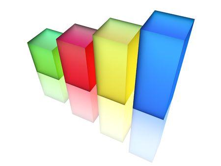 여러 가지 빛깔의 막대 차트, 3 차원 렌더링