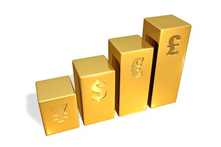 Gold bar graph with currency signs