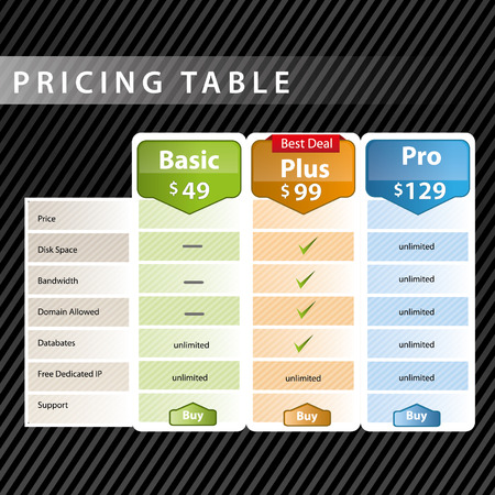 tariff: Pricing table design Illustration