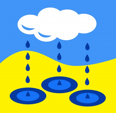 damp: rain from clouds creates puddles from drops
