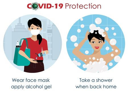 Infographic of COVID-19 prevention, Woman wear face mask when going outside and take a shower when back home. Idea for cleaning to protect from covid-10 coronavirus pandemic or sanitary concept.