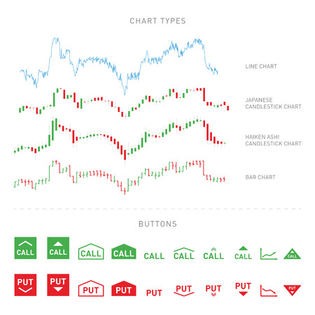 Trading infographic elements in line chart, candle chart, bar chart and buttons Call and Put.