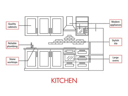 Kitchen interior with house appliances. Vector in line art style. Illustration for shop of kitchens and shop of house appliances