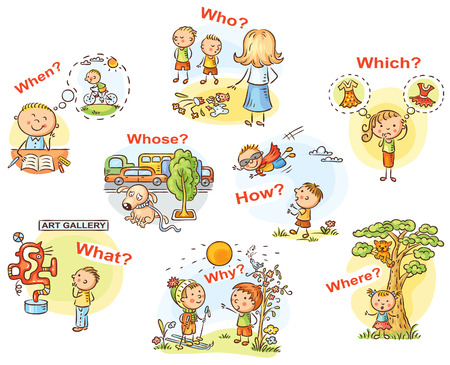 dress: Question words in cartoon pictures, visual aid for language learning, no gradients
