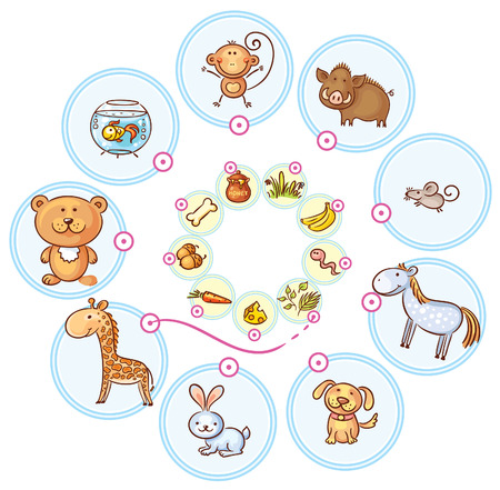 logica: Los animales y su juego de combinación de alimentos, dibujos animados de colores Vectores