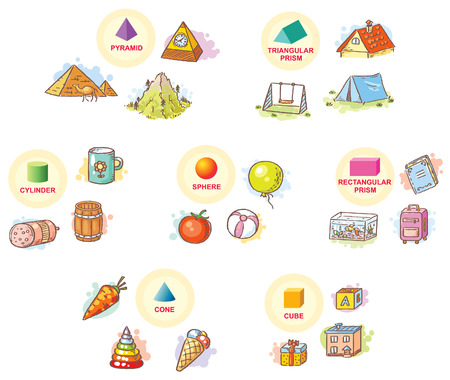 shape: 3d shapes with example objects from everyday life Illustration