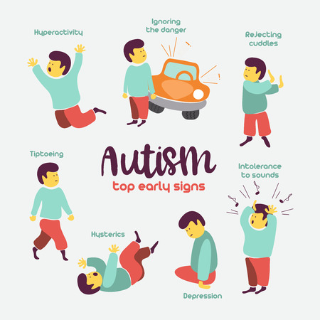 Autism. Early signs of autism syndrome in children. Vector illustration. Children autism spectrum disorder ASD icons. Signs and symptoms of autism in a child, such as ADHD, OCD, depression, there, epilepsy and hyperactivity. Illustration