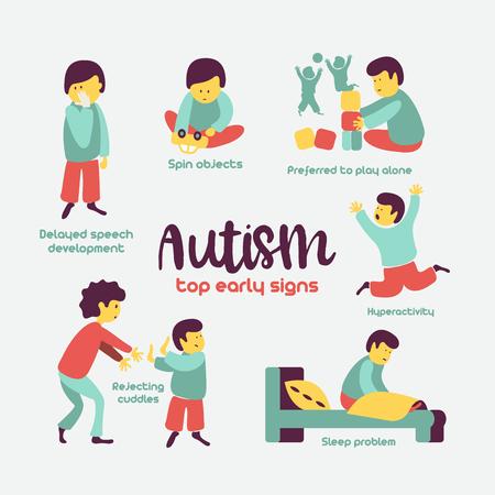 Autyzm. Wczesne objawy zespołu autyzmu u dzieci. Ilustracja wektorowa. Dzieci ze spektrum zaburzeń autystycznych ikony ASD. Oznaki i objawy autyzmu u dziecka, takie jak ADHD, OCD, depresja, bezsenność, padaczka i nadpobudliwość. Ilustracje wektorowe