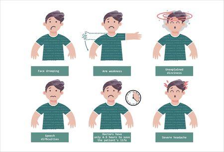 Symptômes d'un AVC. Illustration vectorielle. Comment reconnaître les symptômes d'un AVC chez une personne, le temps des soins.
