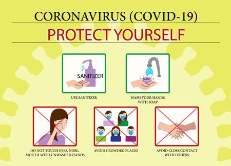 Coronavirus. covid-19. protect yourself and your health. wash hands. use sanitiser and face mask. information. hygiene. pandemic.
