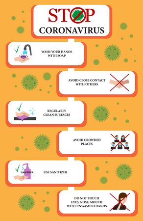 Coronavirus. wash your hand. clean surfaces. covid-19. protect yourself and your health. wash hands. use sanitiser and face mask. do not touch eyes, nose, mouth. information. hygiene. pandemic.