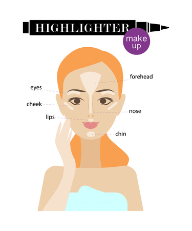 article icon: Vector flat illustration of young girl and highlighter icon. Highlighter make up instruction. Good for fashion magazine article.