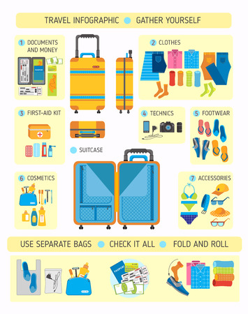 big suitcase set in flat style, suitcase with tourist stuff, travel infographics, pack suitcase infographic, necessary items for traveling, travel pack collection.