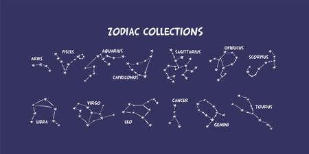 A collection of 12 zodiac signs with names. Aries, Taurus, Leo, Gemini, Virgo, Scorpio, Libra, Aquarius, Sagittarius, Pisces, Capricorn, Cancer.