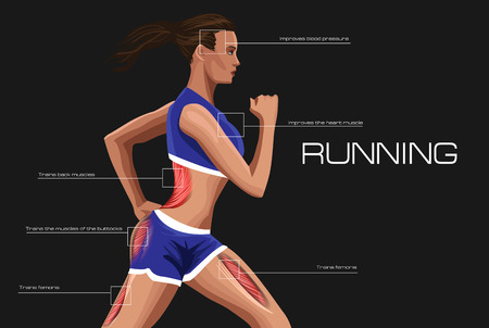 annotation: Running woman. Annotation anatomical muscle training
