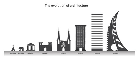 The evolution of architecture in the timeline. City design elements. Illustration