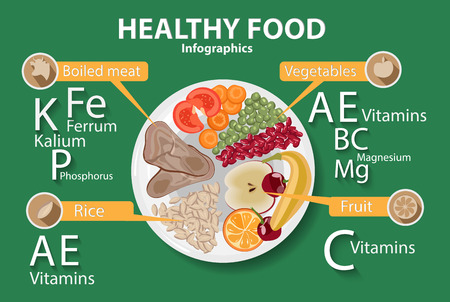 Healthy food concept, Infographics. vector illustration
