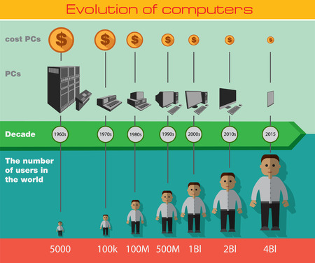 evolution: Computer evolution Illustration