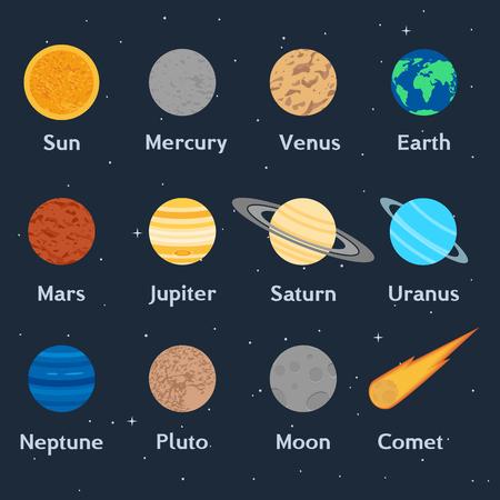 Vektor-Illustration Die Planeten des Sonnensystems, der Komet und der Mond. Merkur, Venus, Erde, Mars, Jupiter, Saturn, Uranus, Neptun, Pluto Astronomisches Plakat, Ikonen.