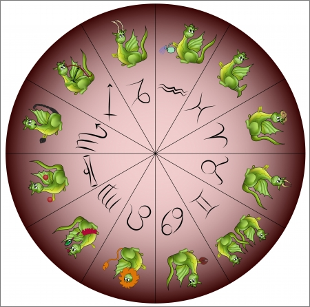 numerology: Dragon- symbol of year 2012 - charactered as Zodiac signs.