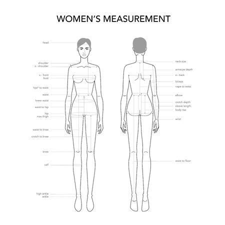 Damenmaße Modeterminologie Illustration für Damengrößentabelle. Mädchen mit 9 Kopfgröße für Website und Online-Shop. Infografik-Vorlage des menschlichen Körpers mit allen Namen aller Teile für Kleidung.