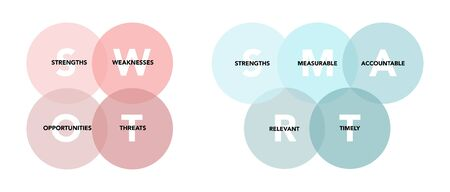 Swot and smart analysis with explanation on white background. Abstract flat vector. Business vision and strategy layout. Infographic for concept design, presentation and data chart.