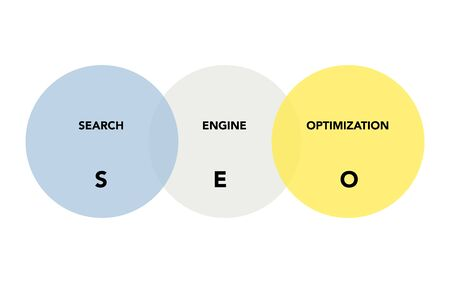 SEO analysis in circles on white background. Abstract flat vector. Business vision and strategy layout. Infographic for concept design, presentation and data chart.