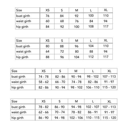 Women new European system clothing standard body measurements for different brands, style fashion lady size chart for site, production and online clothes shop. XS, S, M, L, XL, bust, waist, hip girth