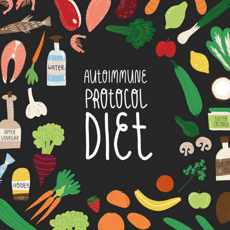 Autoimmune protocol diet banner. The vegetables, fruits, meat and seafood allowed on AIP nutrition and lettering. Ilustrace