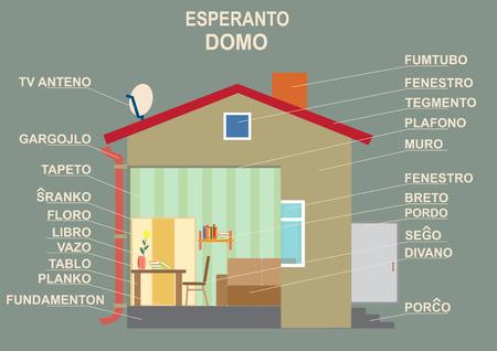 linguistics: Esperanto, the international language. The manual for the study of words. Home, home, habitat. Esperanto tutorial Illustration