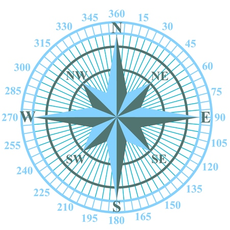 Science geography sign compass vector icon. Wind rose icon. The sign of the wind rose painted on old maps. Vector illustration.