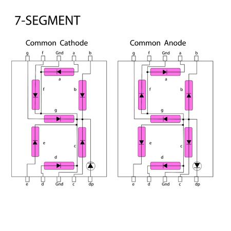 indicator board: 7-segment Illustration
