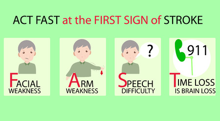 act: Act fast at the first sign of stroke