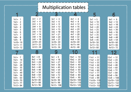 multiplicaci�n: tabla de multiplicaci�n