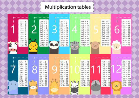wooden vector mesh: multiplication table